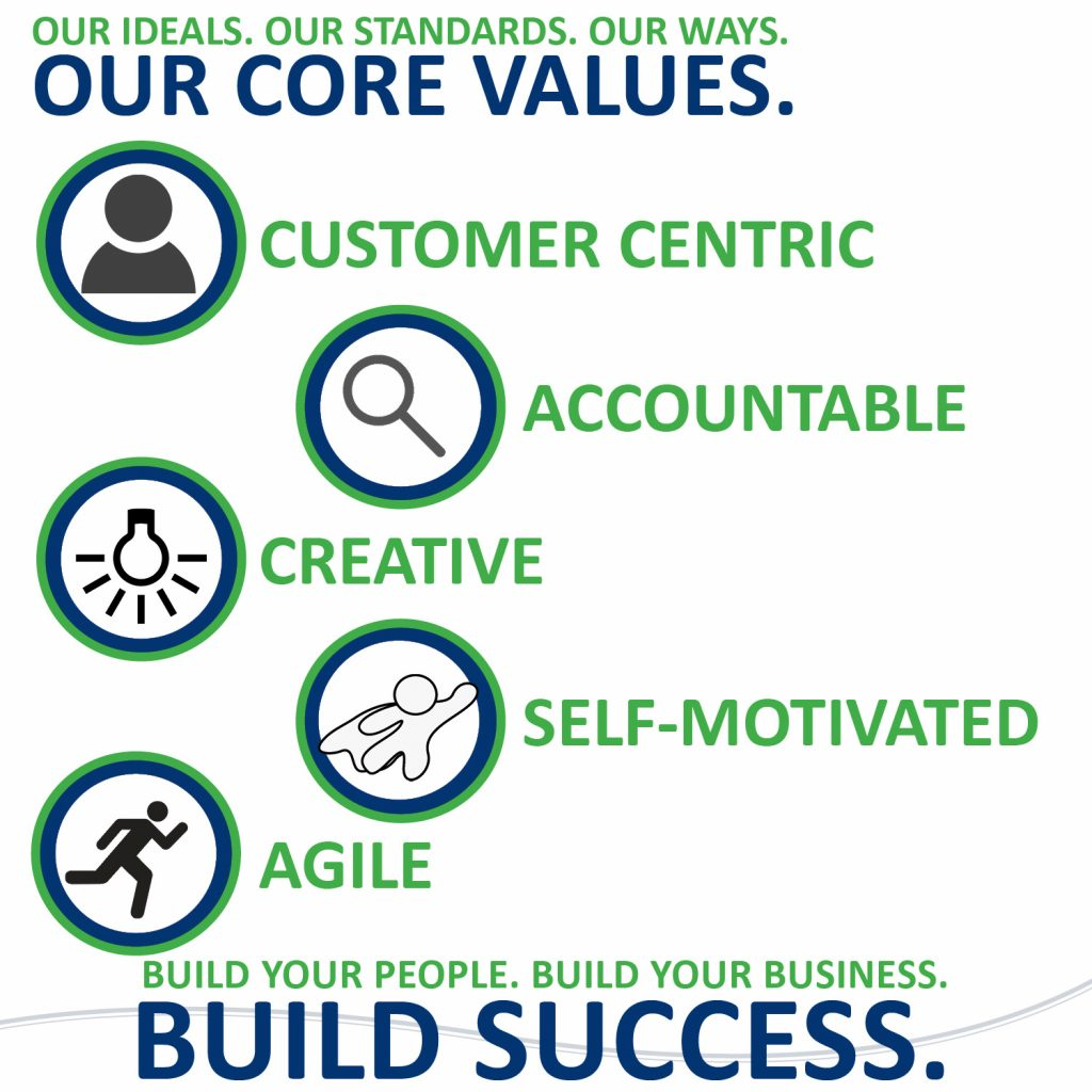 Our core values at EANE